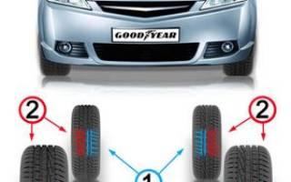 Что означает ассиметричные шины?
