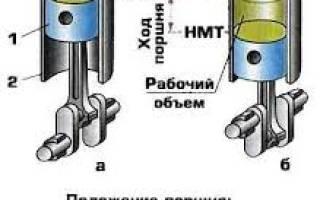 Как определить литраж двигателя?