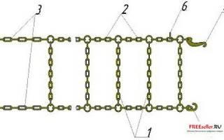 Как изготовить цепи противоскольжения своими руками?