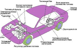 Что входит в систему питания дизельного двигателя?