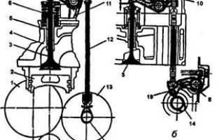 Из чего состоит распределительные шестерни двигателя?