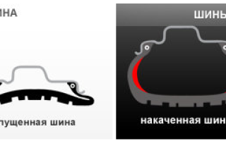 Ранфлет или обычные шины что лучше?