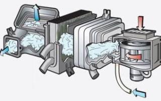 Очиститель кондиционера автомобиля какой лучше?