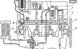 Как смазывается поршень в цилиндре двигателя?