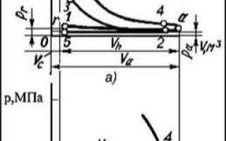 Изменяется ли степень сжатия при работе двигателя?