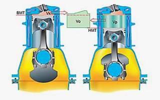 Что называется степенью сжатия двигателя?